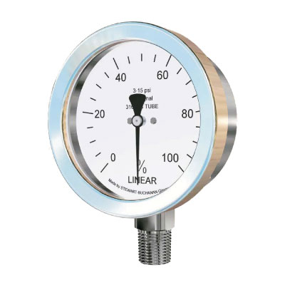 Receiver Stainless Steel Pressure Gauge