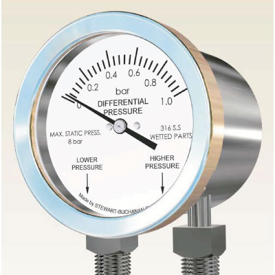 Differential Stainless Steel Pressure Gauge
