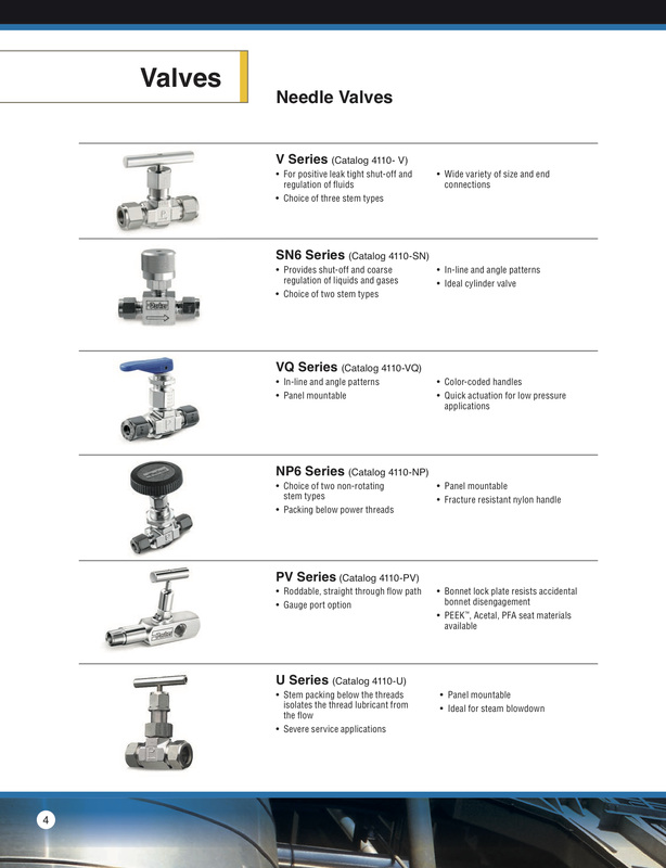 Parker Needle Valve Selection Guide